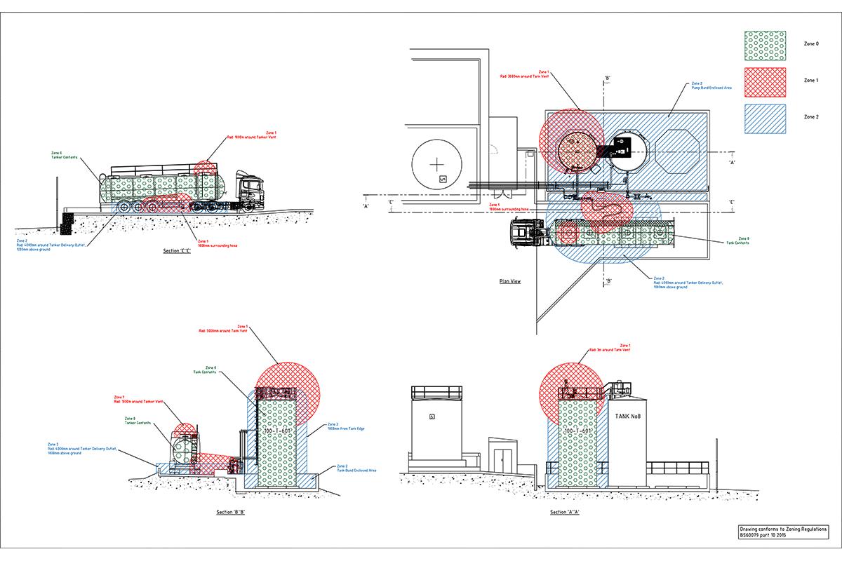Tank Farm ATEX Zoning drawing